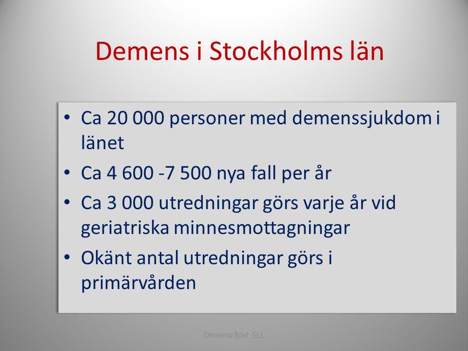 Demens i Stockholms län