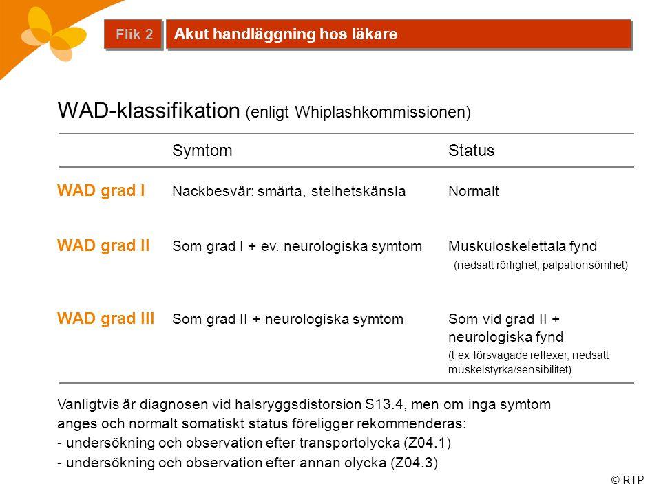WAD-klassifikation (enligt Whiplashkommissionen)
