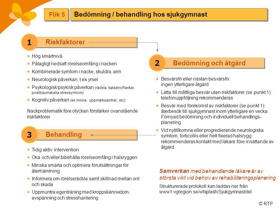 1 2 3 Bedömning / behandling hos sjukgymnast Riskfaktorer