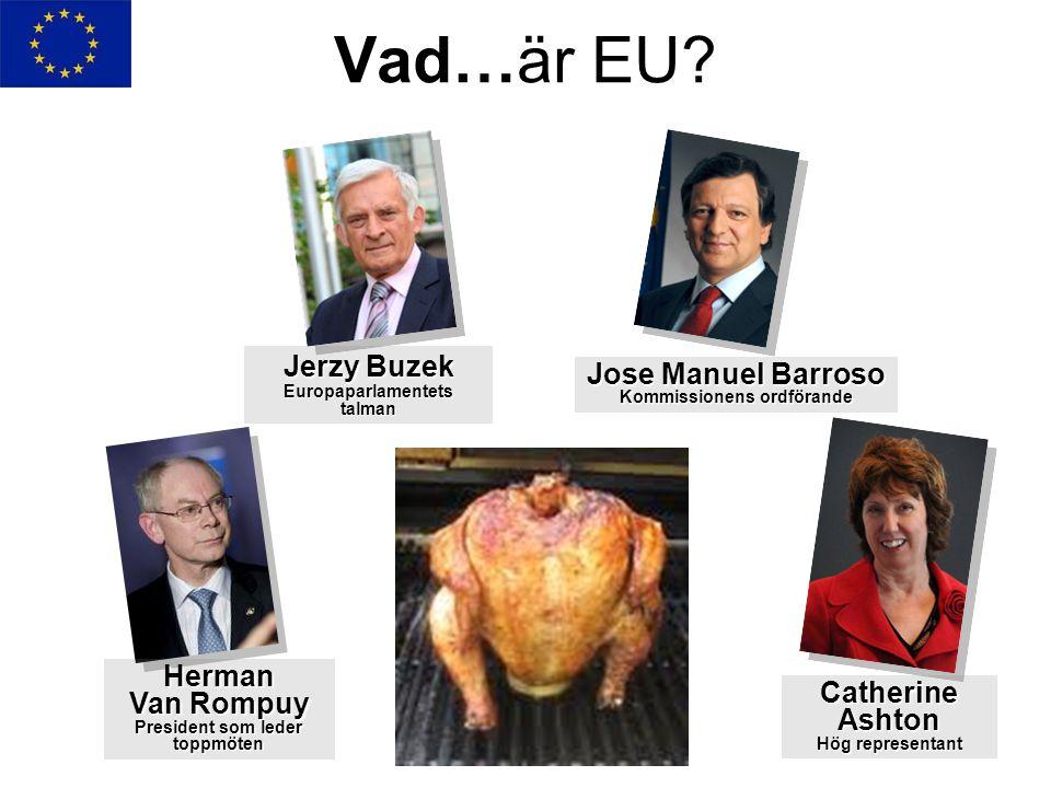 Vad…är EU Jerzy Buzek Jose Manuel Barroso Herman Van Rompuy Catherine