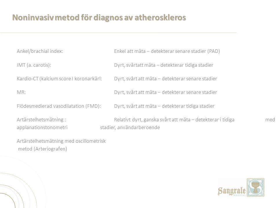 Noninvasiv metod för diagnos av atheroskleros