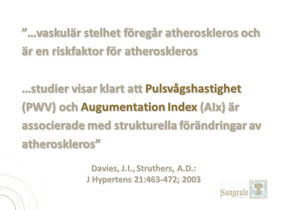 Davies, J.I., Struthers, A.D.: