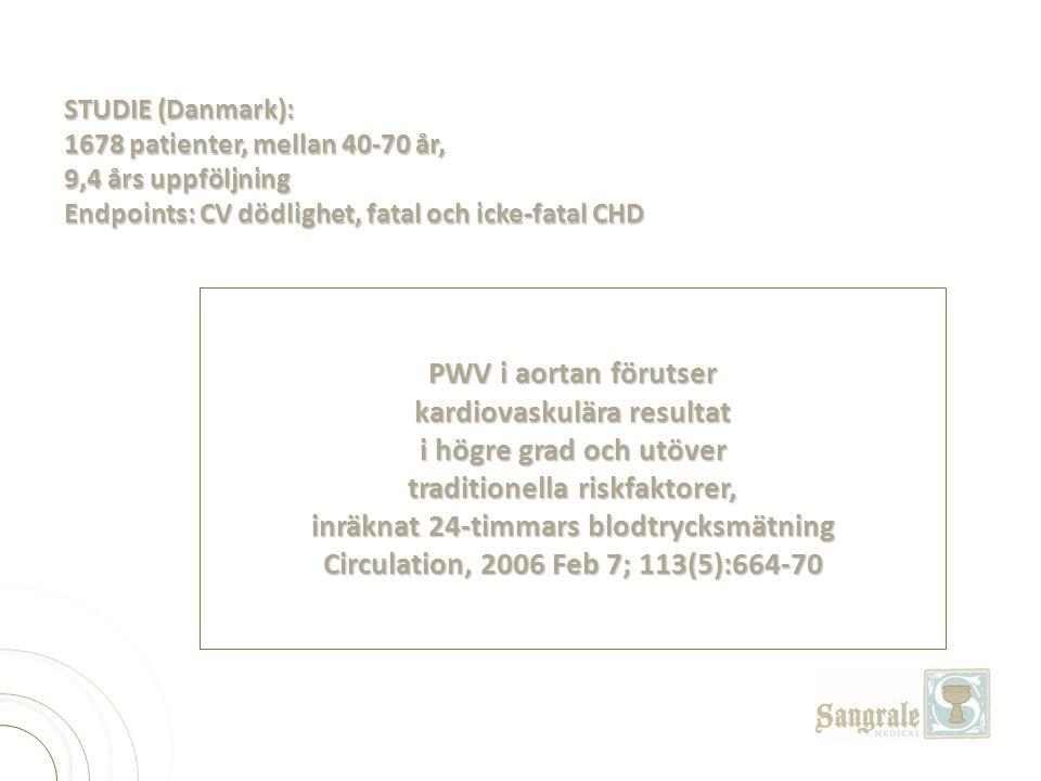 STUDIE (Danmark): 1678 patienter, mellan 40-70 år, 9,4 års uppföljning Endpoints: CV dödlighet, fatal och icke-fatal CHD