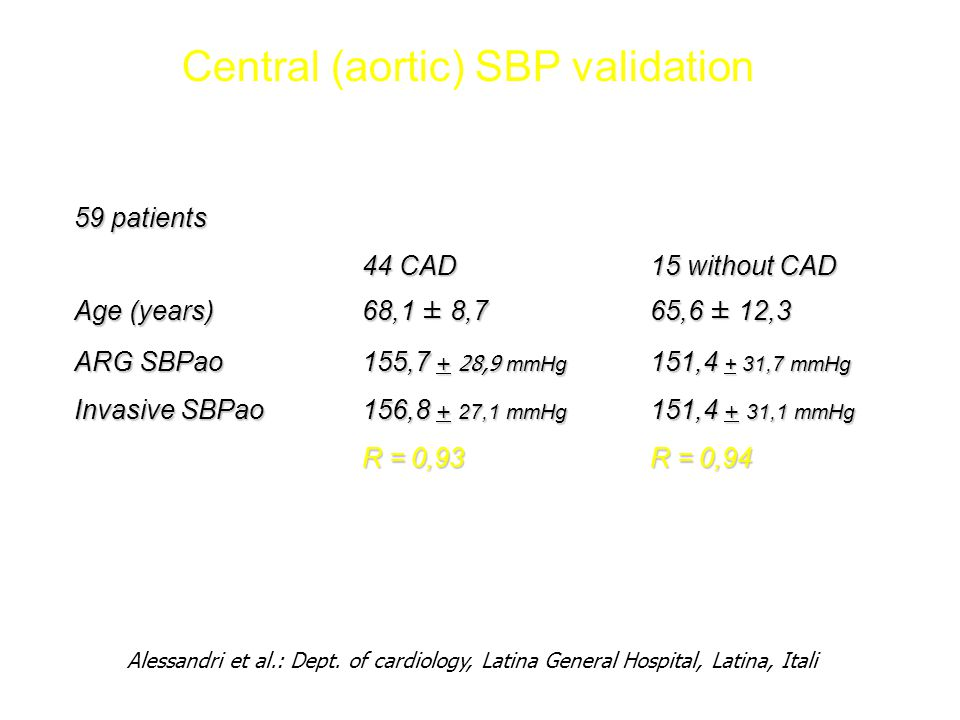 Central (aortic) SBP validation
