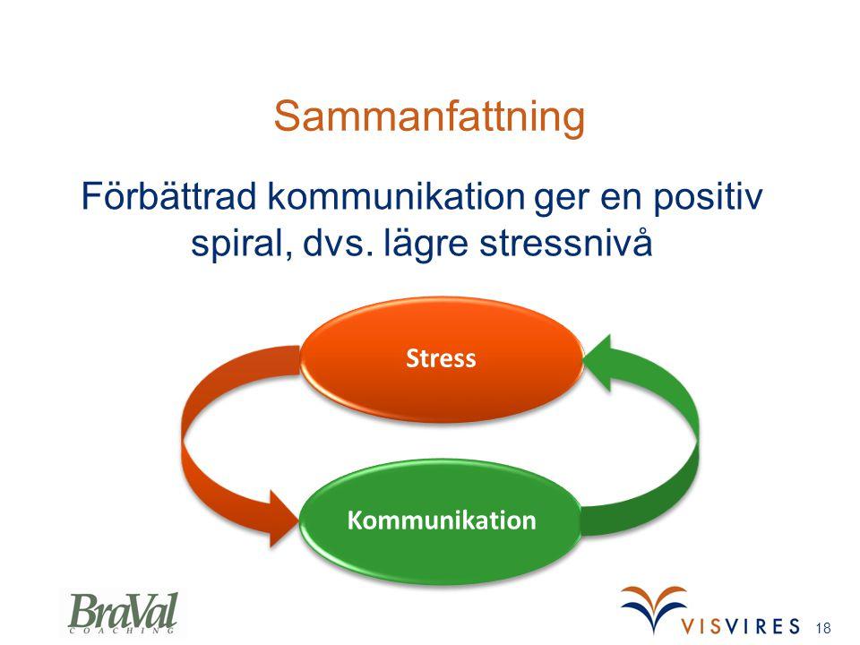 Förbättrad kommunikation ger en positiv spiral, dvs. lägre stressnivå