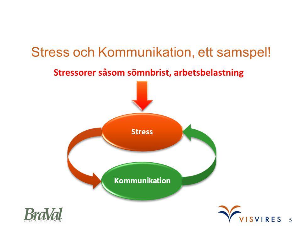 Stress och Kommunikation, ett samspel!