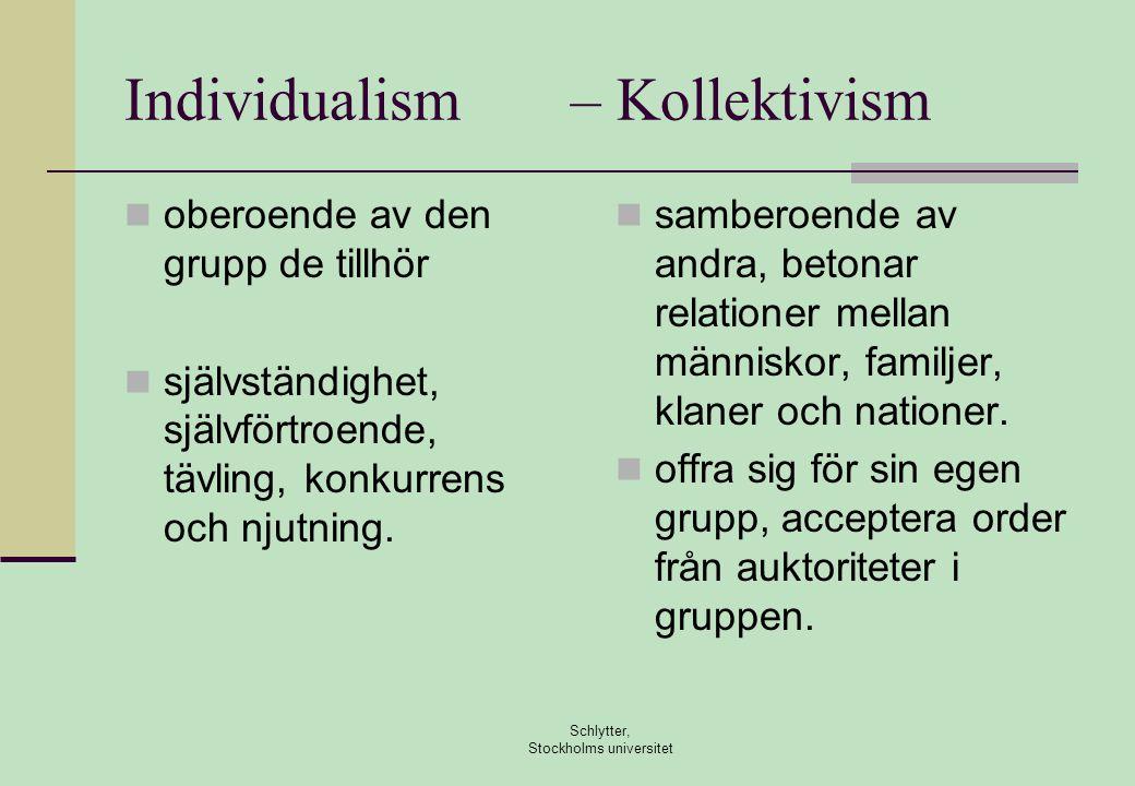 Individualism – Kollektivism