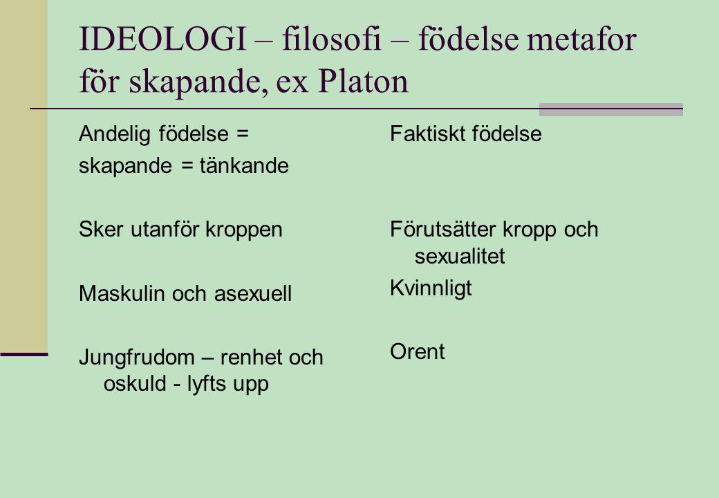 IDEOLOGI – filosofi – födelse metafor för skapande, ex Platon
