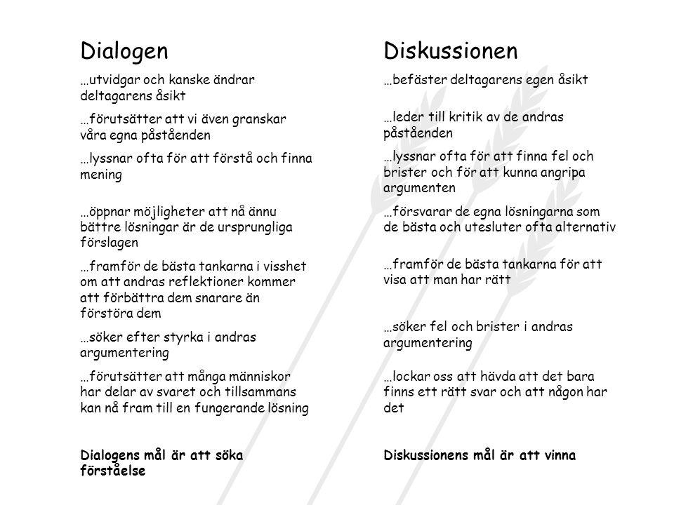 Dialogen Diskussionen …utvidgar och kanske ändrar deltagarens åsikt
