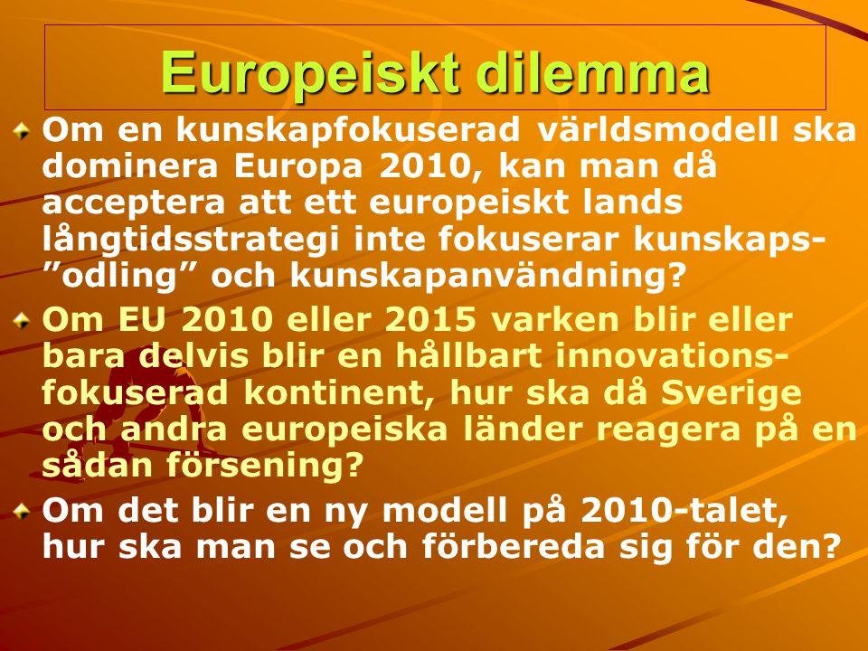 Europeiskt dilemma