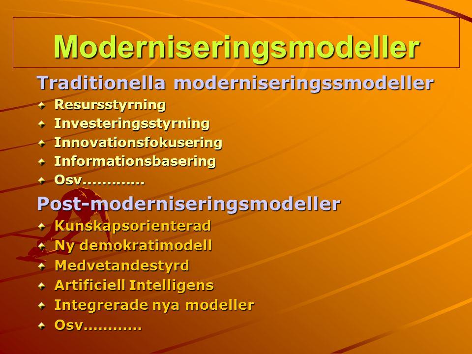 Moderniseringsmodeller