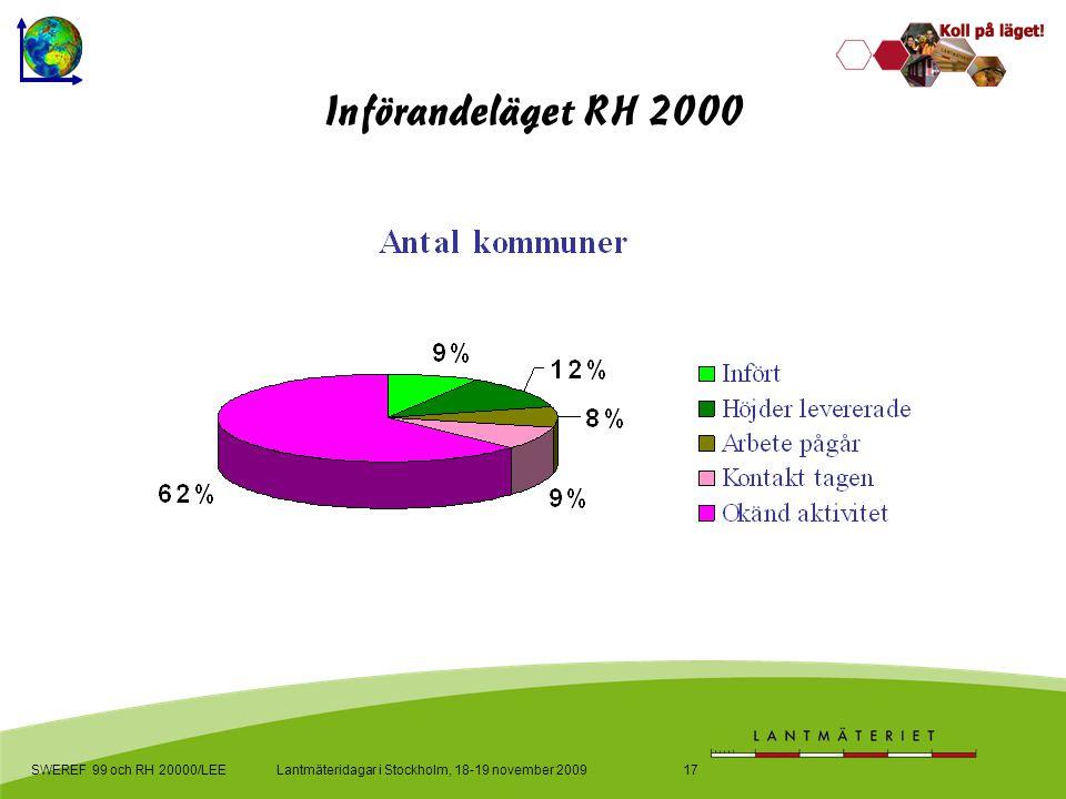 SWEREF 99 och RH 20000/LEE Lantmäteridagar i Stockholm, 18-19 november 2009