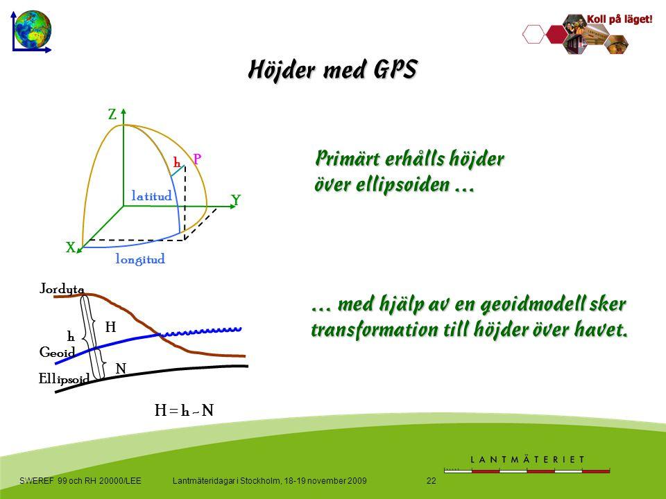 H = h - N Z P h latitud Y X longitud Jordyta H h Geoid N Ellipsoid