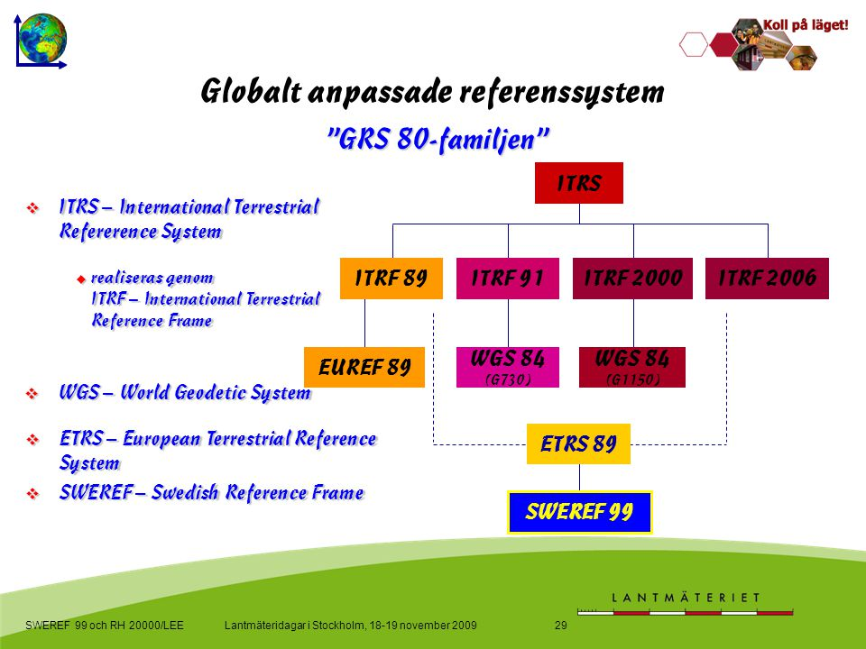 ITRF 89 ITRF 91 ITRF 2006 ITRF 2000 EUREF 89 SWEREF 99 ETRS 89