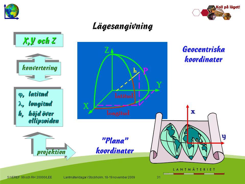 P x y Z Y X h , latitud latitud , longitud h, höjd över ellipsoiden