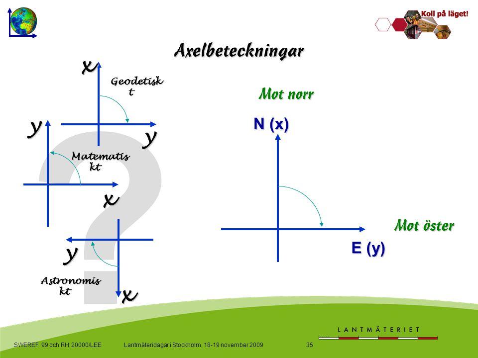 x y y x y x N (x) E (y) Geodetiskt Matematiskt Astronomiskt