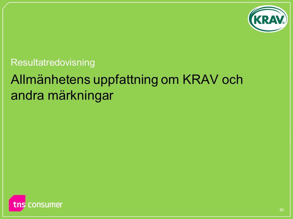 Allmänhetens uppfattning om KRAV och andra märkningar
