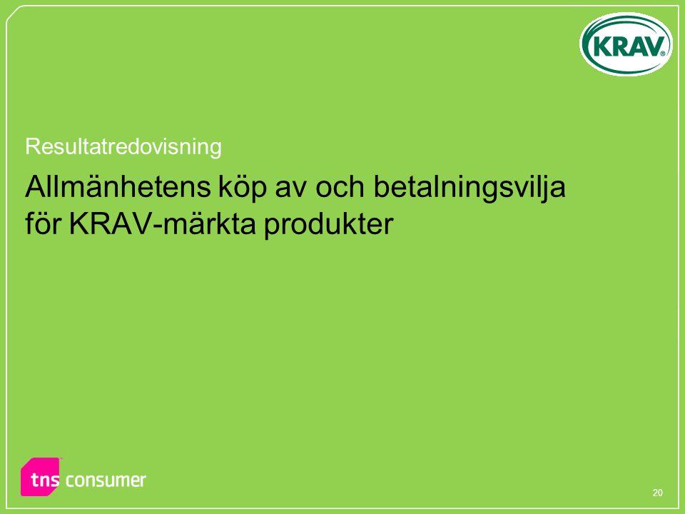Allmänhetens köp av och betalningsvilja för KRAV-märkta produkter