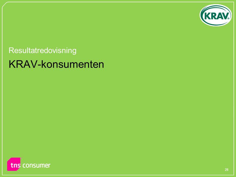 Resultatredovisning KRAV-konsumenten
