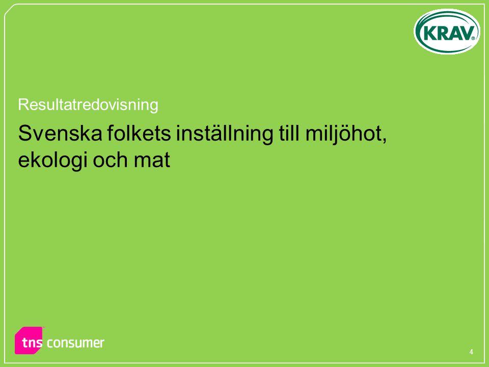 Svenska folkets inställning till miljöhot, ekologi och mat