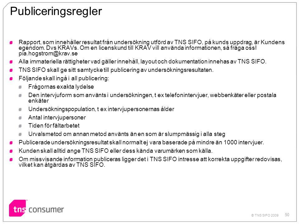 Publiceringsregler