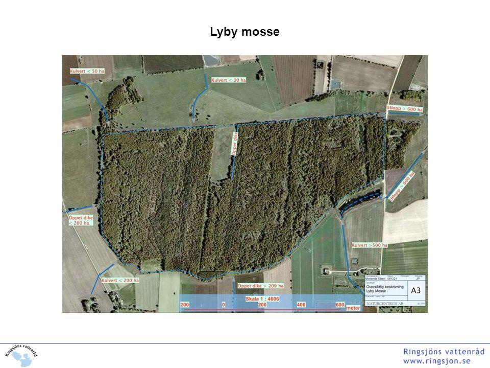 Lyby mosse 1400 ha mark varav 90 % utgörs av jordbruksmark