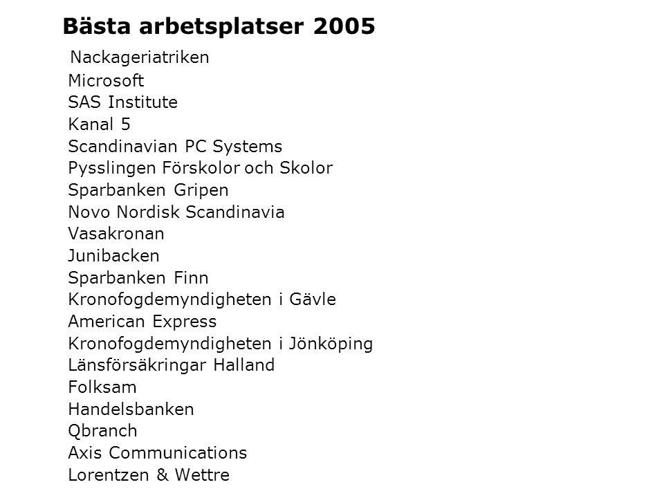 Bästa arbetsplatser 2005 Nackageriatriken Microsoft SAS Institute