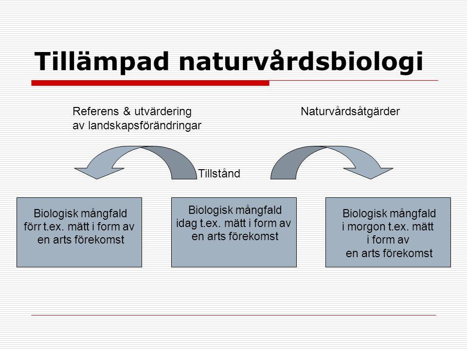 Tillämpad naturvårdsbiologi
