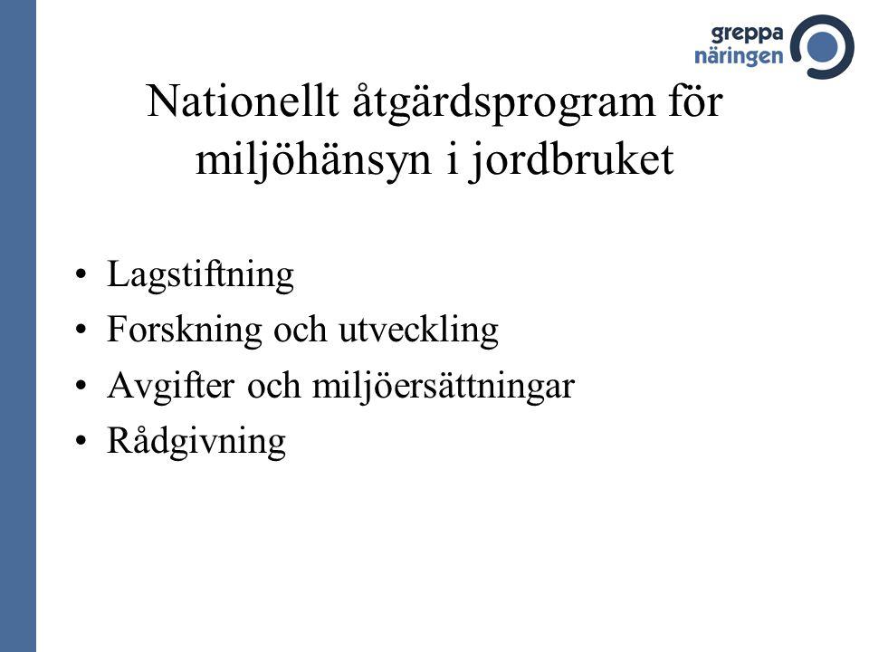 Nationellt åtgärdsprogram för miljöhänsyn i jordbruket