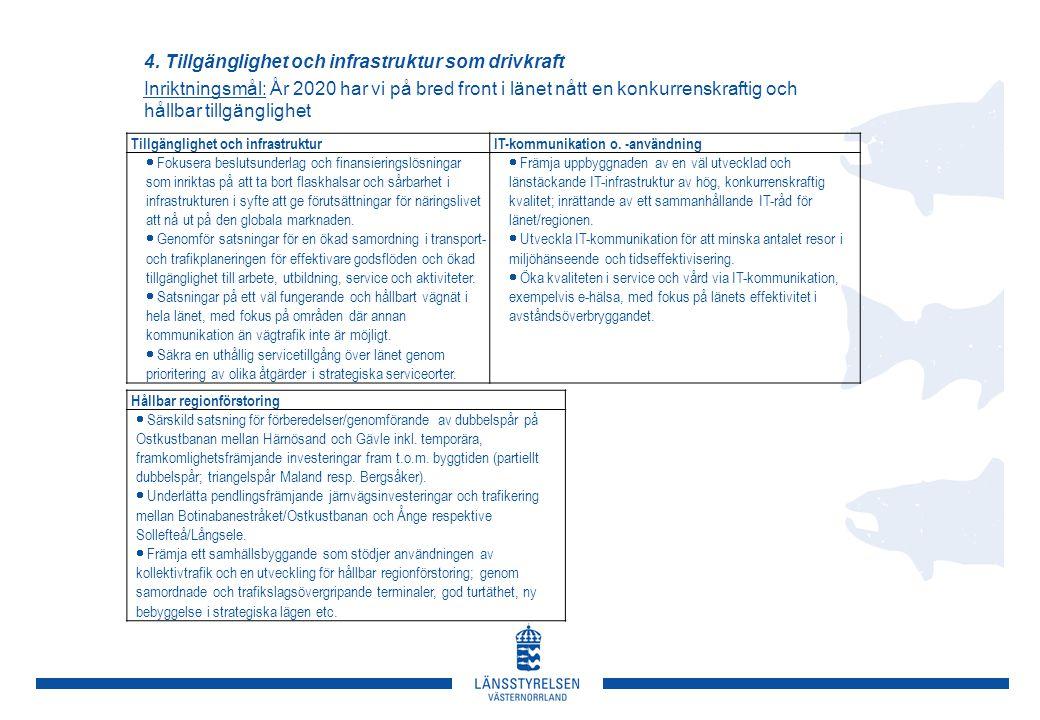 4. Tillgänglighet och infrastruktur som drivkraft