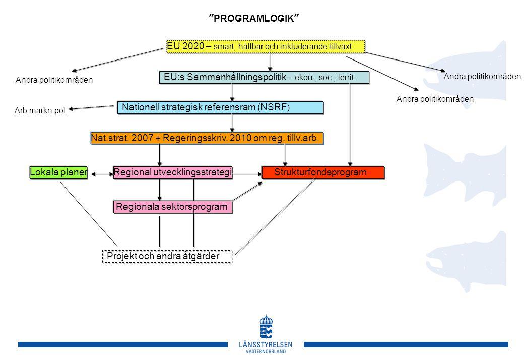 EU 2020 – smart, hållbar och inkluderande tillväxt