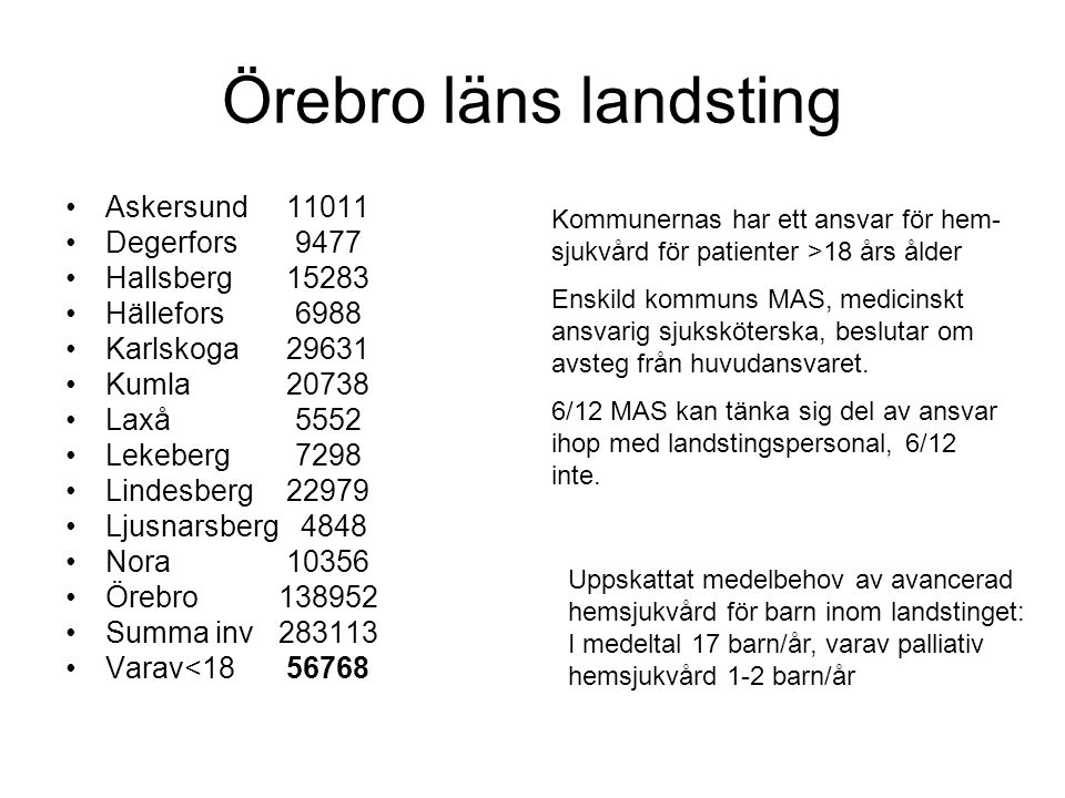 Örebro läns landsting Askersund 11011 Degerfors 9477 Hallsberg 15283