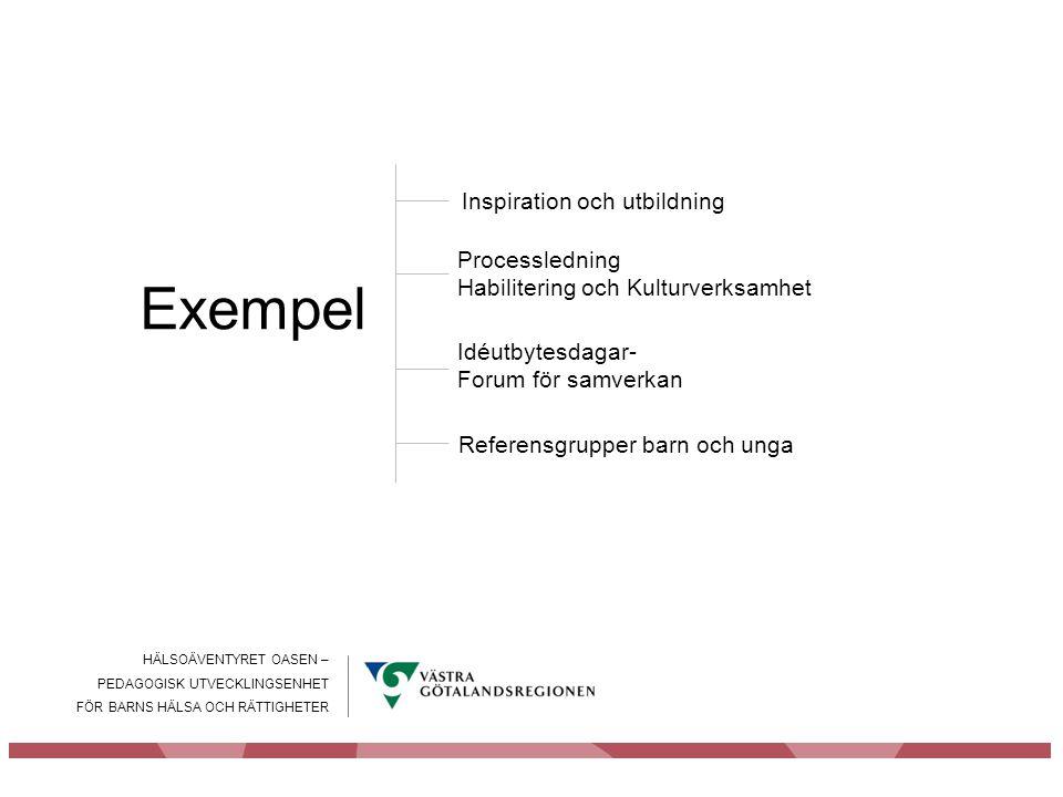 Exempel Inspiration och utbildning Processledning