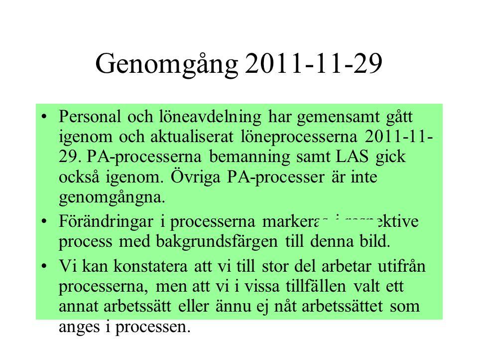 Genomgång 2011-11-29