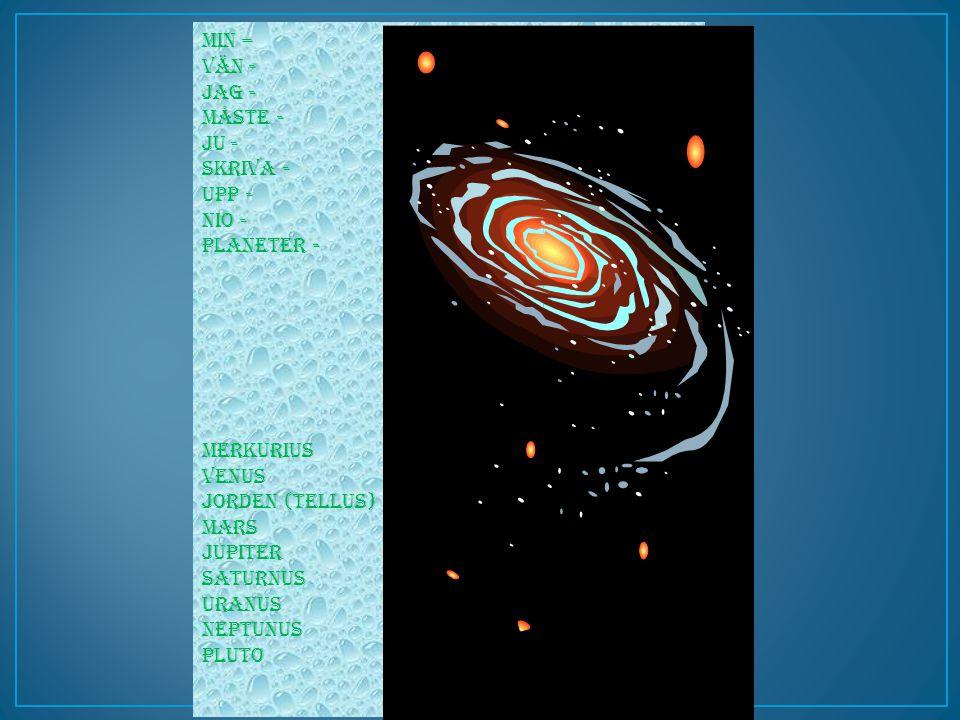 min – vän - jag - måste - ju - skriva - upp - nio - planeter - Merkurius. Venus. Jorden (Tellus)