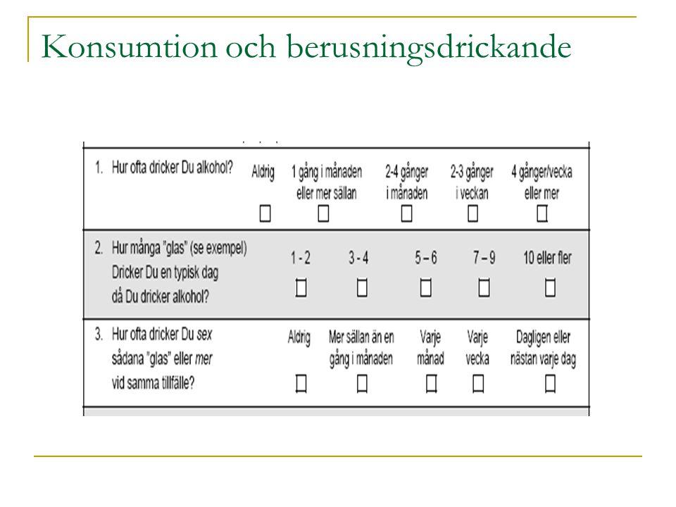 Konsumtion och berusningsdrickande