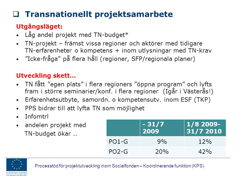 Transnationellt projektsamarbete