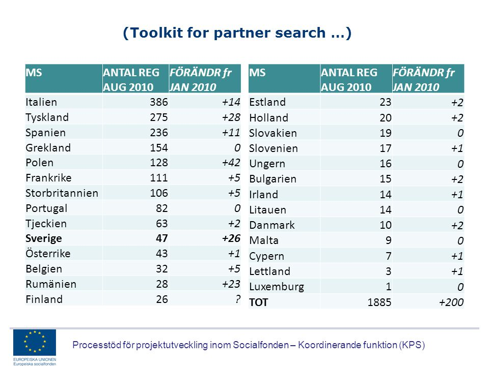 (Toolkit for partner search …)