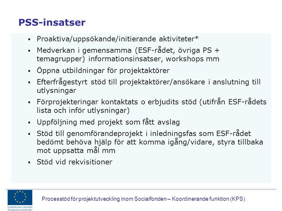 PSS-insatser Proaktiva/uppsökande/initierande aktiviteter*