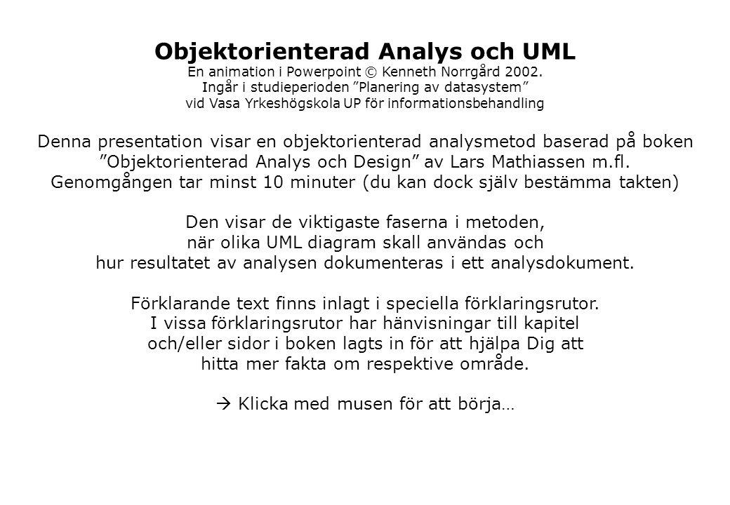 Objektorienterad Analys och UML En animation i Powerpoint © Kenneth Norrgård 2002.