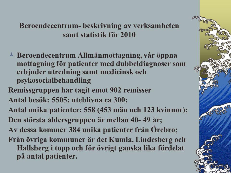 Beroendecentrum- beskrivning av verksamheten samt statistik för 2010