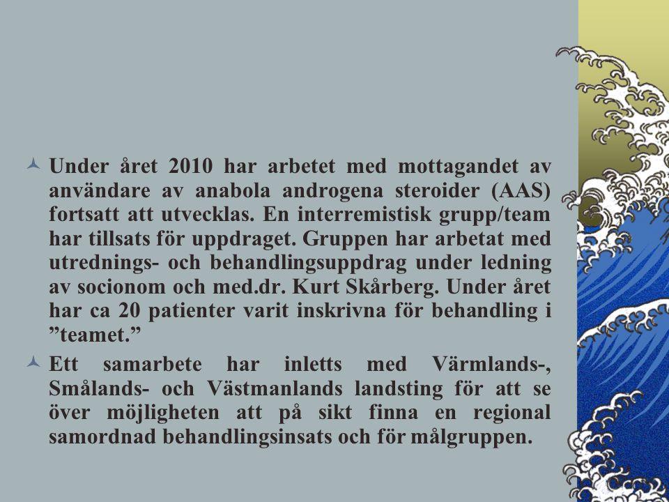 Under året 2010 har arbetet med mottagandet av användare av anabola androgena steroider (AAS) fortsatt att utvecklas. En interremistisk grupp/team har tillsats för uppdraget. Gruppen har arbetat med utrednings- och behandlingsuppdrag under ledning av socionom och med.dr. Kurt Skårberg. Under året har ca 20 patienter varit inskrivna för behandling i teamet.
