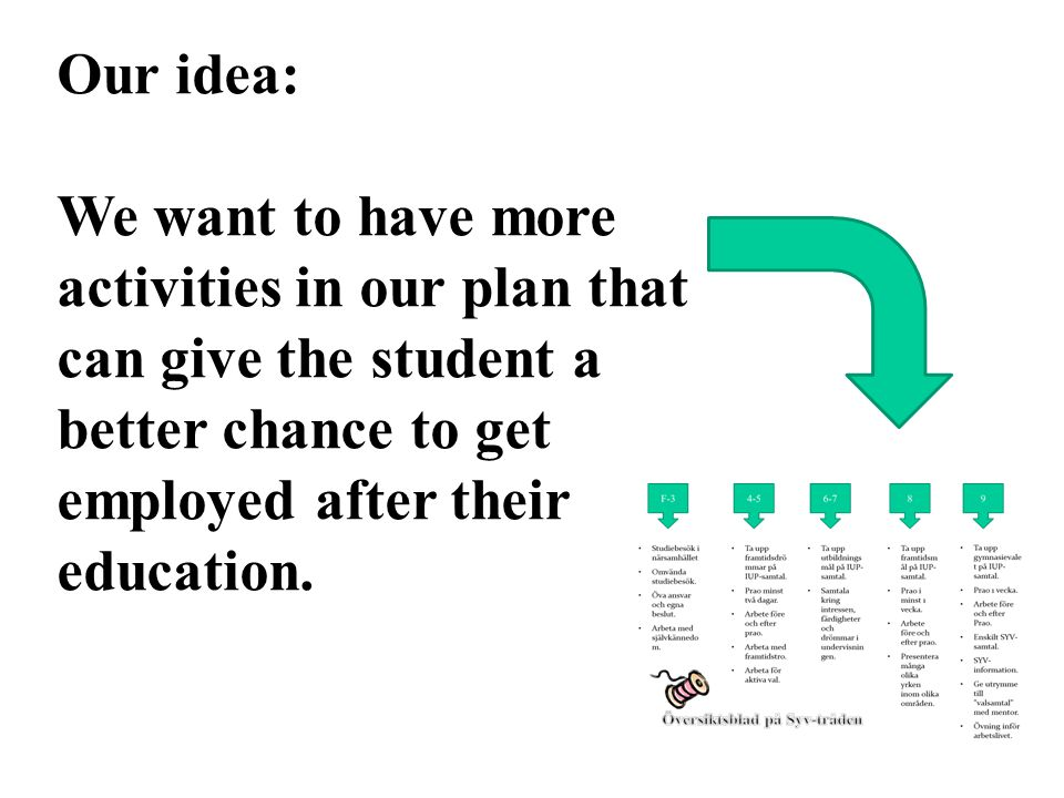 Our idea: We want to have more activities in our plan that can give the student a better chance to get employed after their education.