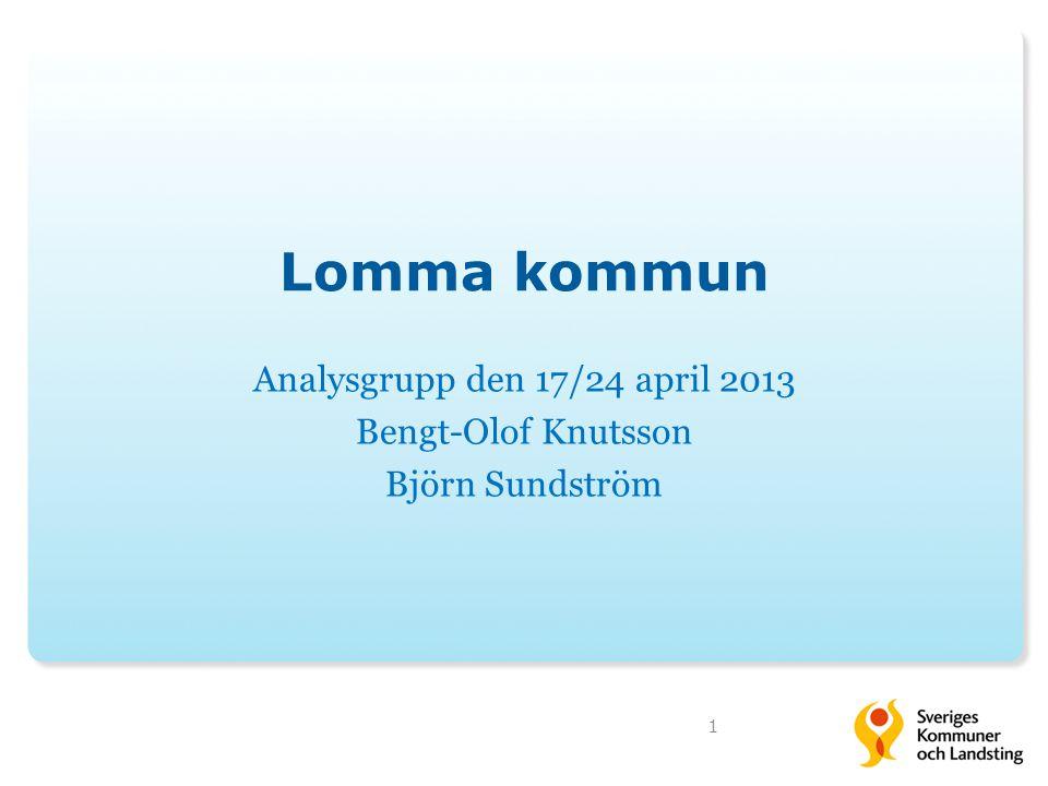 Analysgrupp den 17/24 april 2013 Bengt-Olof Knutsson Björn Sundström