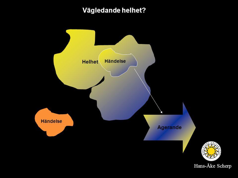 Vägledande helhet Helhet Händelse Agerande Händelse Hans-Åke Scherp