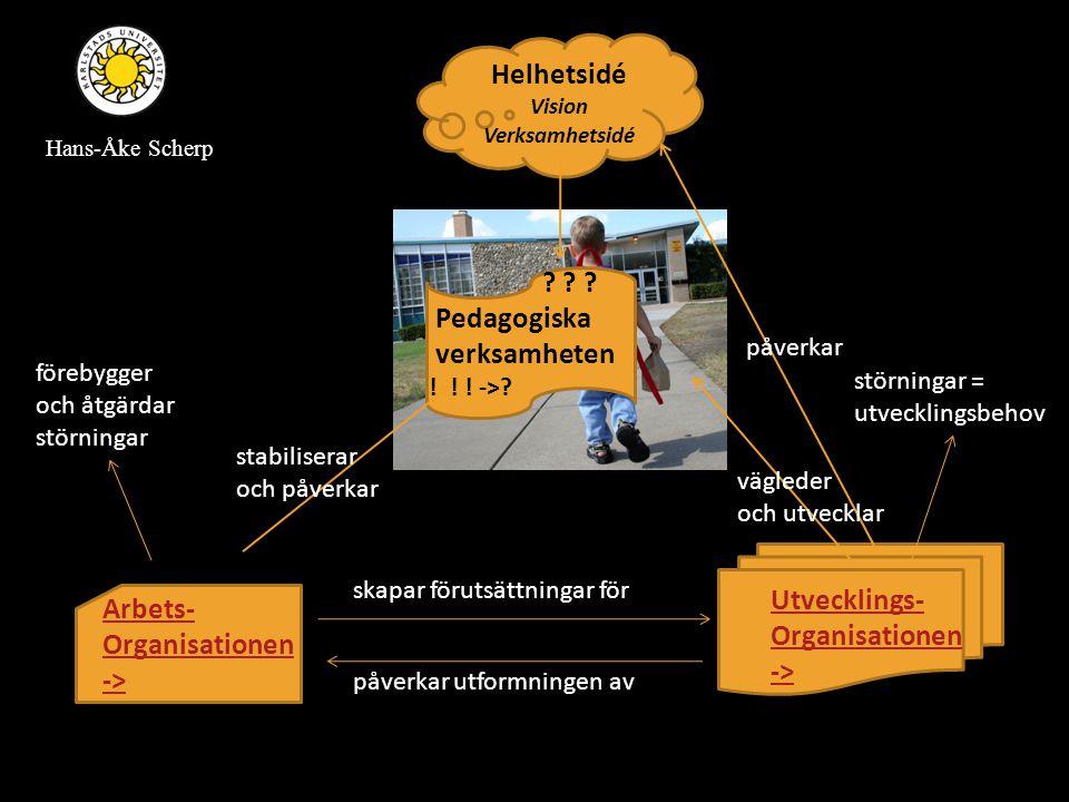 Helhetsidé Pedagogiska verksamheten Utvecklings- Arbets-