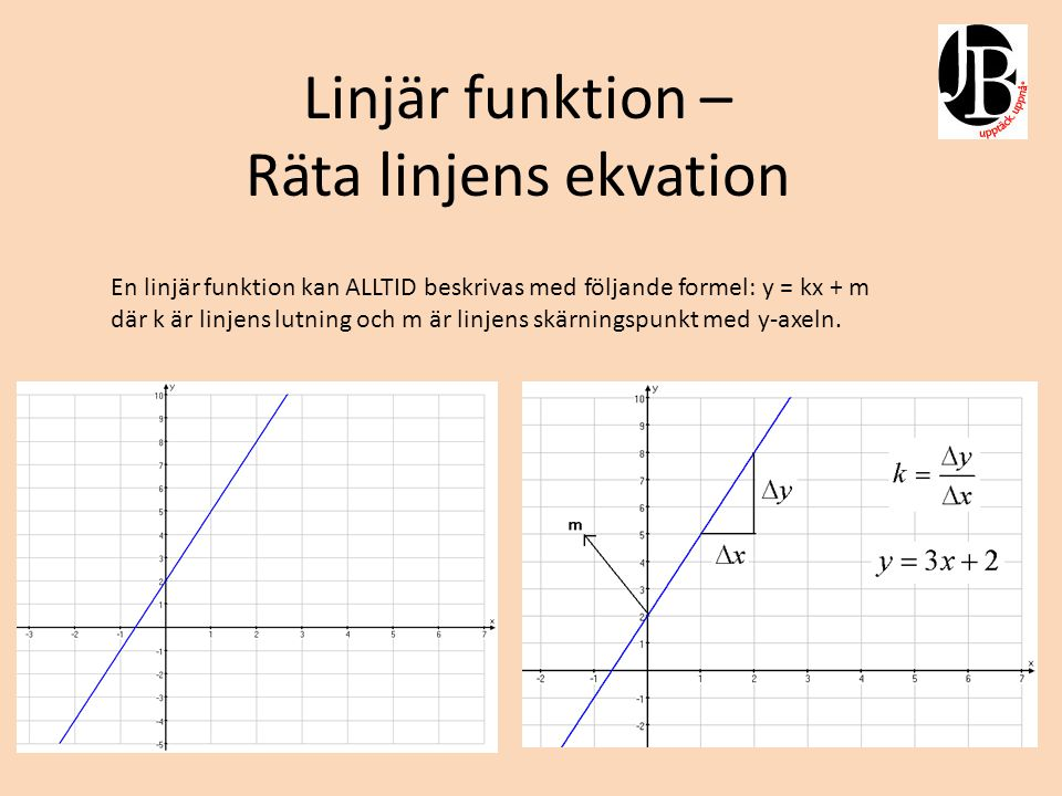 Linjär funktion – Räta linjens ekvation