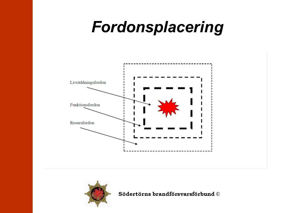 Fordonsplacering
