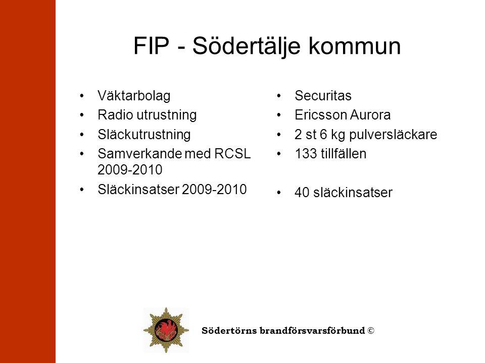 FIP - Södertälje kommun