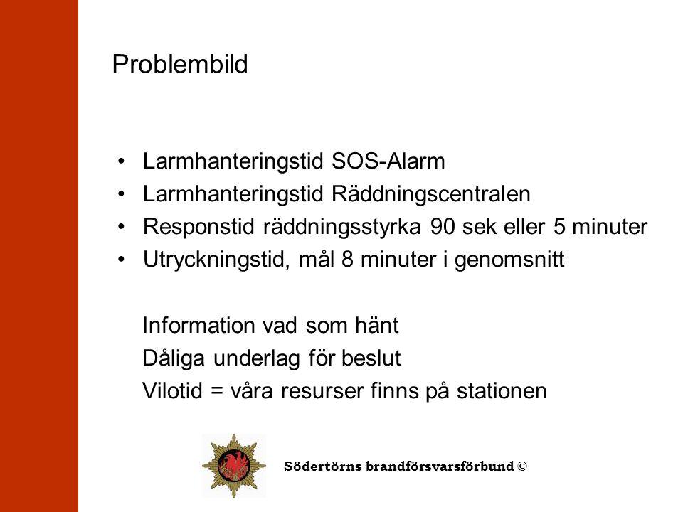 Problembild Larmhanteringstid SOS-Alarm